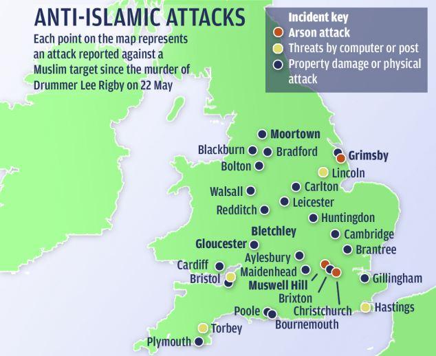 attaques islamophobes