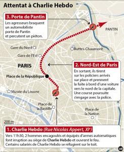 itinéraire-charlie-hebdo